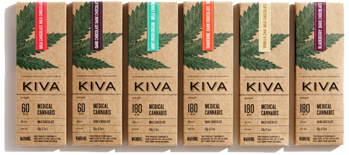 Kiva-packaging-design