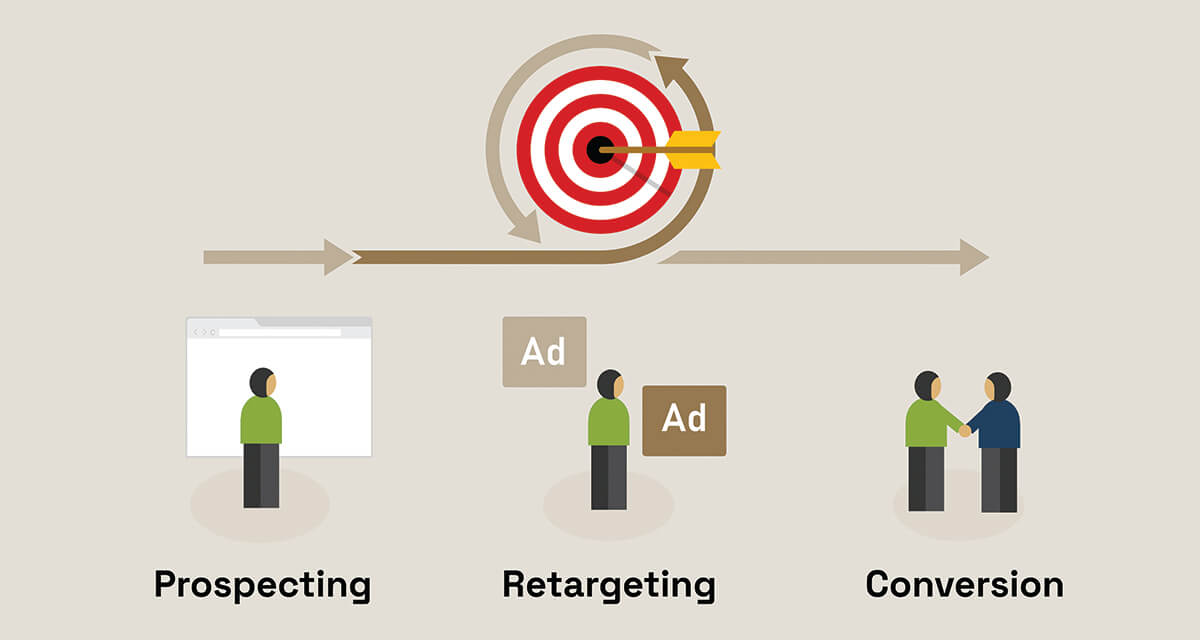 ads target